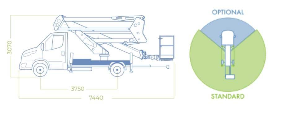 dimensions aerial work platform 20D
