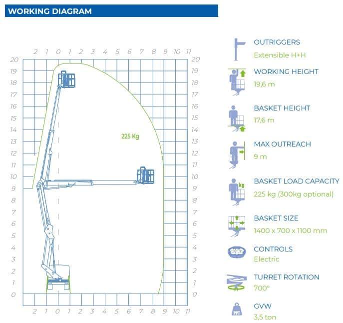 working diagram aerial work platform 20D